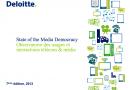 Etude Deloitte : Observatoire des usages et interactions télécom & media